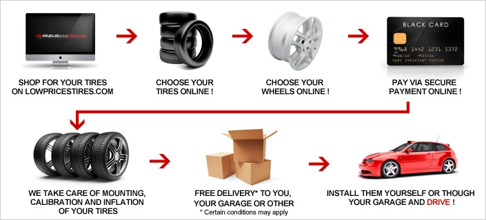 pneus neufs usag s vendre achat pneus en ligne pneus bas prix. Black Bedroom Furniture Sets. Home Design Ideas